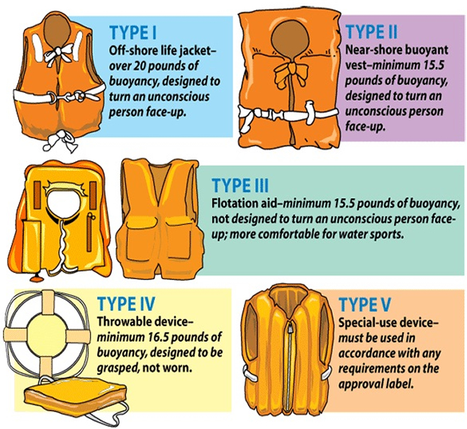 personal-floating-devices-life-jackets